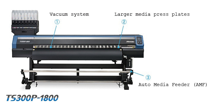 Mimaki sublimation TS300P--1800