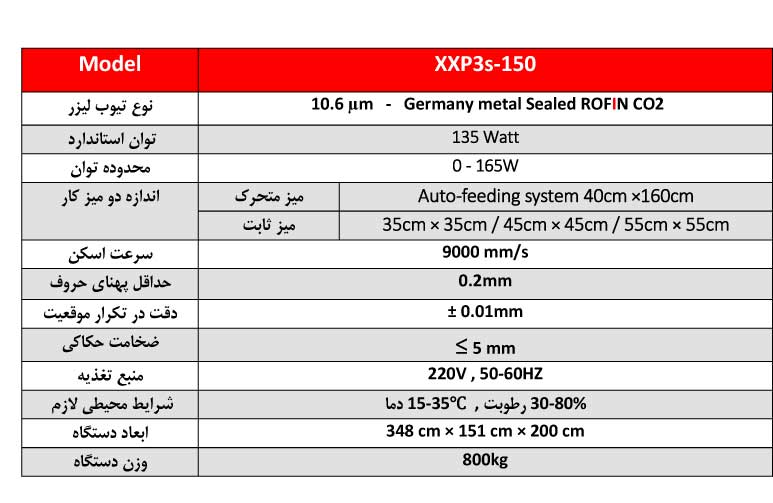 XXP3s  specifications